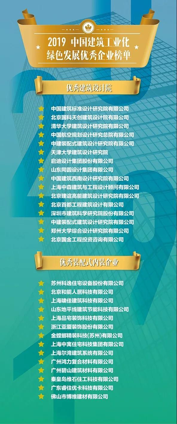 超硕地坪荣登中国建筑工业化—绿色发展优秀企业展榜单